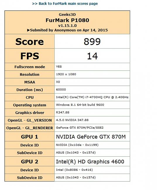 Factory Refurb G750-JS-RS71 Concerned with Stress Test results