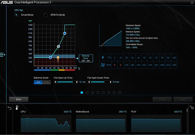 Fans forced to 100% when CPU reaches 75C