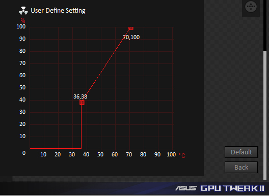 NZXT CAM software GPU fan speeds not accurate