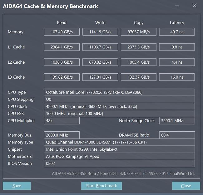 Testing The Impact Of Ultra-High-Speed Memory On X299