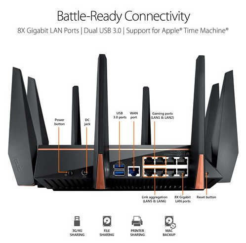ASUS Rog GT-AC5300 Router