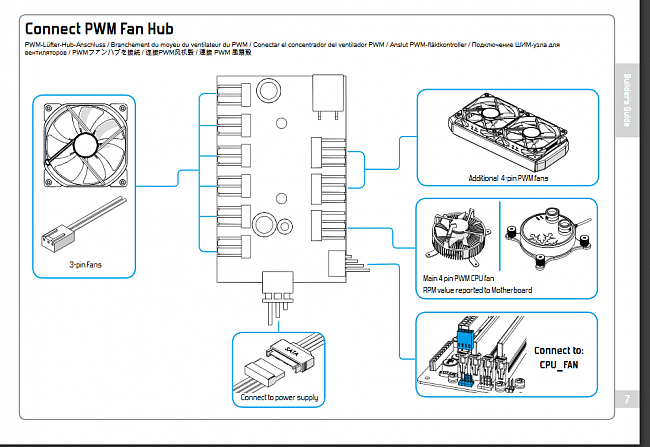 Best FAN setup and temperature sources for max airflow