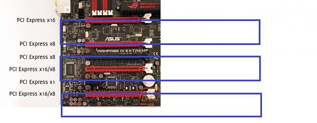 3-way SLI Palit Jetsream GTX 680 4GB