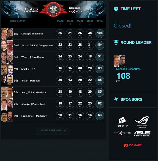 Click image for larger version.  Name:Final scoreboards.jpg Views:0 Size:329.3 KB ID:43624
