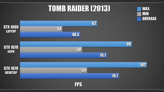 Click image for larger version.  Name:TombRaider.png Views:1 Size:154.4 KB ID:67974