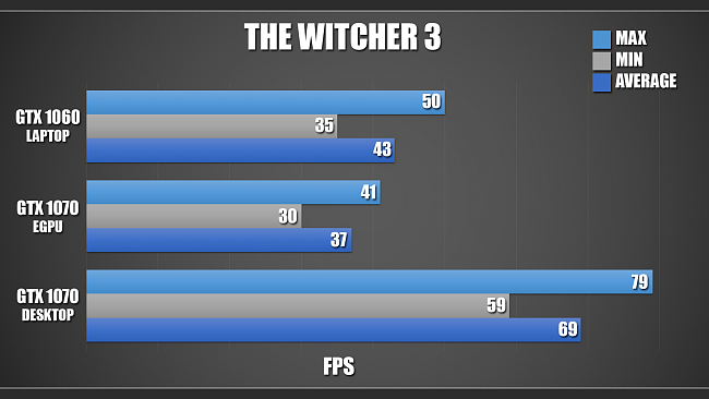 Click image for larger version.  Name:Witcher3.png Views:1 Size:145.9 KB ID:67975