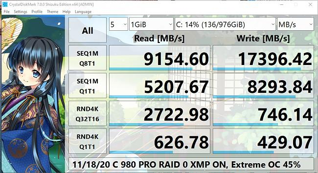 Click image for larger version.  Name:11-18-20 C RAID0 XMP ON, Extreme OC 45 Percent.jpg Views:1 Size:192.4 KB ID:87515