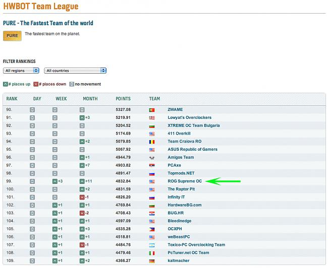 Click image for larger version.  Name:Team ranking 2 04-20-2013.jpg Views:6 Size:395.8 KB ID:19795