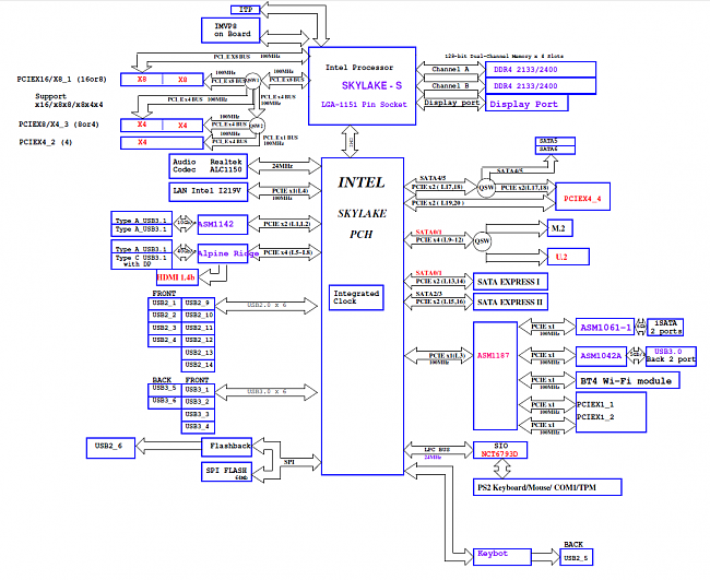 Click image for larger version.  Name:Chipset Diagram.png Views:18 Size:122.2 KB ID:61390
