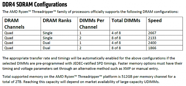 Click image for larger version.  Name:sTR4 stock RAM speeds.png Views:0 Size:63.7 KB ID:73707