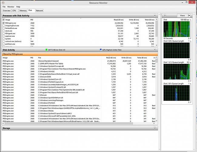 Click image for larger version.  Name:Windows Resource Monitor - watching Disk IO - selected Perfect disk throughput for details.JPG Views:4 Size:226.0 KB ID:44217