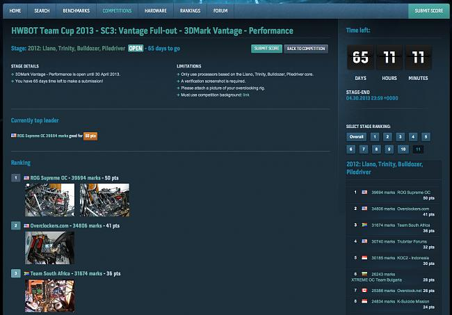 Click image for larger version.  Name:VantageCompetitionRanking 02-24.jpg Views:4 Size:626.1 KB ID:17584