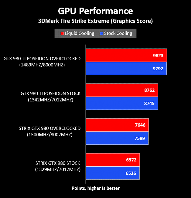 Click image for larger version.  Name:Liquid-Cooling-ASUS-Graphics-Card-10.png Views:33 Size:23.3 KB ID:54311