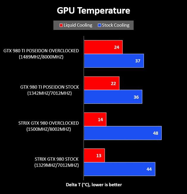 Click image for larger version.  Name:Liquid-Cooling-ASUS-Graphics-Card-11.png Views:34 Size:20.4 KB ID:54312