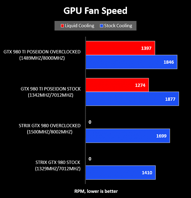Click image for larger version.  Name:Liquid-Cooling-ASUS-Graphics-Card-12.png Views:37 Size:20.1 KB ID:54313