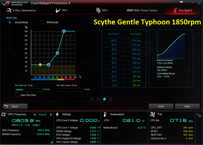 Click image for larger version.  Name:Scythe Gentle Typhoon D1225C1285AP-15 1850rpm FanXpert2 on 3pin.png Views:7 Size:605.9 KB ID:35937