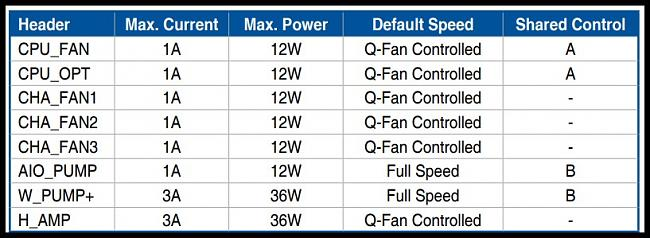 Click image for larger version.  Name:m9f fan-pump headers shared control.jpg Views:0 Size:79.3 KB ID:84182