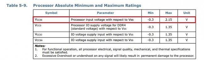 Click image for larger version.  Name:VOLTAGES MAX.JPG Views:0 Size:55.4 KB ID:81204