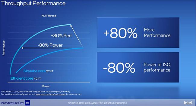 Click image for larger version.  Name:Intel-Performance-and-Efficient-Cores-2.jpg Views:2 Size:58.1 KB ID:89677