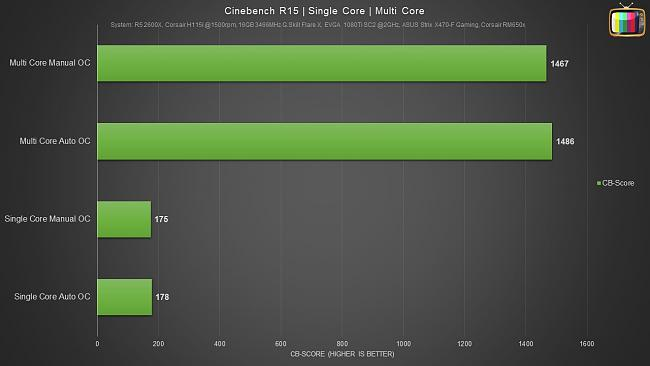 Click image for larger version.  Name:Cinebench.JPG Views:2 Size:69.8 KB ID:78187