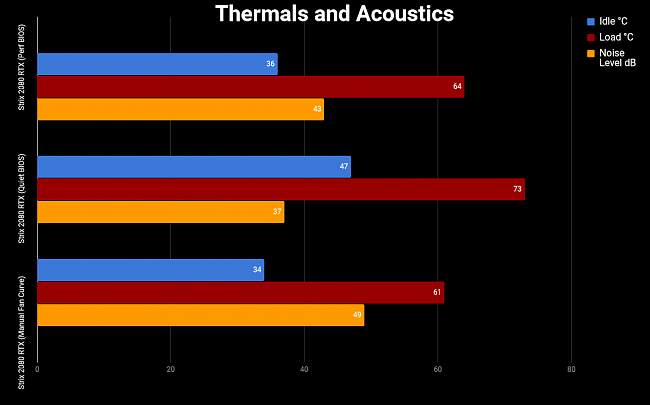Click image for larger version.  Name:thermals and accs.png Views:10 Size:28.3 KB ID:76648