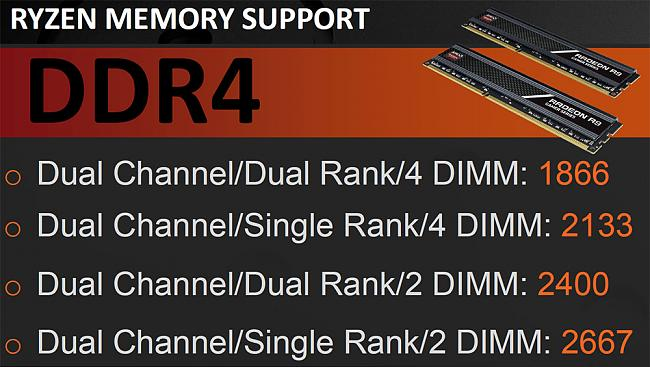 Click image for larger version.  Name:ddr4-memory-support.jpg Views:1 Size:133.3 KB ID:70038