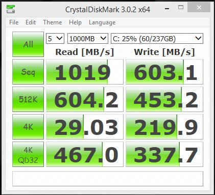 Click image for larger version.  Name:intel RAID cache - write back 5x 1000MB.JPG Views:7 Size:47.2 KB ID:36892