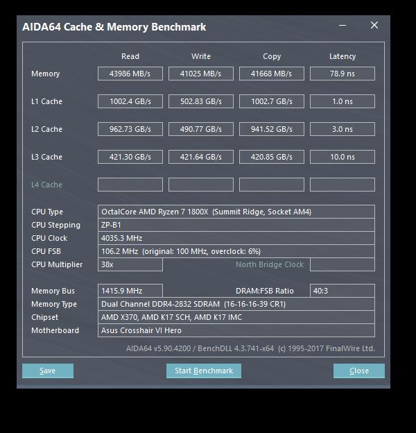 Click image for larger version.  Name:2832 mhz ram.JPG Views:145 Size:64.0 KB ID:63648