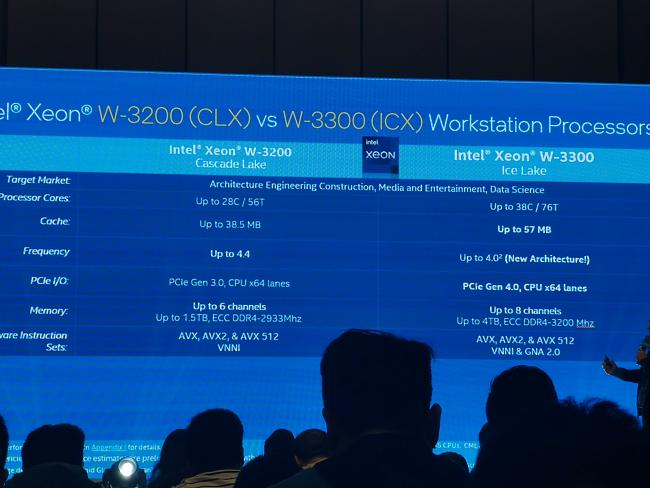 Click image for larger version.  Name:Intel-Ice-Lake-Xeon-W-3300-Workstation-CPUs-scaled.jpg Views:9 Size:393.0 KB ID:88383