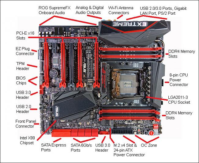 Click image for larger version.  Name:ASUS-RVE-X99-layout-view.jpg Views:0 Size:176.8 KB ID:62942