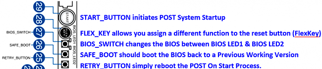 Click image for larger version.  Name:Web SM-MoBo BIOS buttons.png Views:0 Size:95.6 KB ID:84166