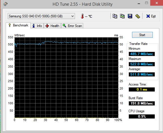 Click image for larger version.  Name:840 EVO SATA 3 HD Tune.jpg Views:387 Size:96.7 KB ID:45893