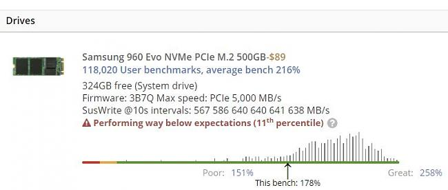 Click image for larger version.  Name:960 Evo Bench Test.JPG Views:0 Size:39.0 KB ID:86658