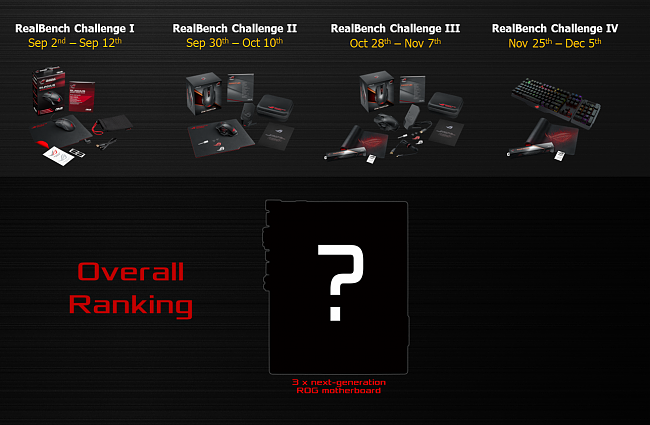 Click image for larger version.  Name:RealBench_Overall_prizes.png Views:18 Size:577.0 KB ID:59196