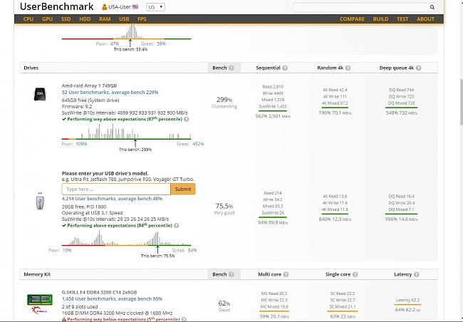Click image for larger version.  Name:Userbenchmark.jpg Views:0 Size:201.3 KB ID:81811