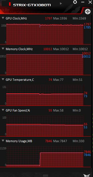 Click image for larger version.  Name:rog 1080 ti oc.JPG Views:72 Size:41.2 KB ID:73469