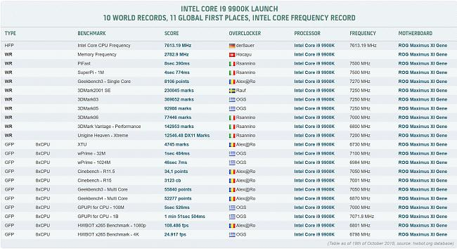 Click image for larger version.  Name:Gene Records.JPG Views:22 Size:286.2 KB ID:76449