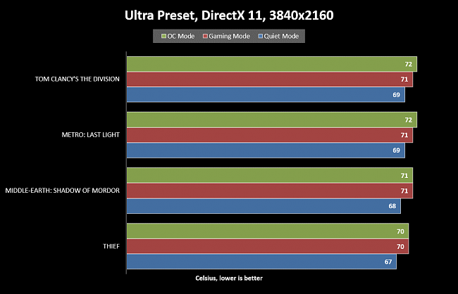 Click image for larger version.  Name:Strix-GTX-1080-Is-It-For-You-11.png Views:3 Size:20.5 KB ID:58463