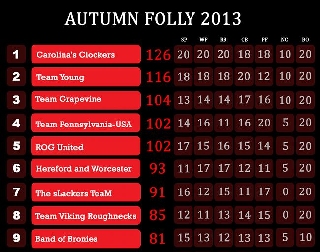 Click image for larger version.  Name:Autumn-Folly-Final.jpg Views:7 Size:365.2 KB ID:29308