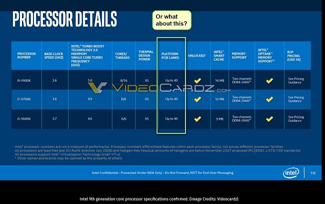 Click image for larger version.  Name:i9 9900K PCI-E lanes from wccftech.jpg Views:3 Size:148.5 KB ID:76432