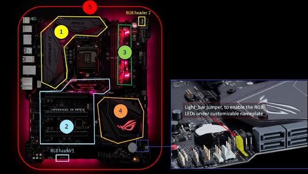 Click image for larger version.  Name:Maximus IX Apex _ LED areas and jumpers.jpg Views:307 Size:73.7 KB ID:62064