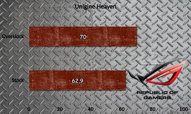Click image for larger version.  Name:Unigine-Heaven.jpg Views:0 Size:122.2 KB ID:38322