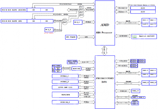 Click image for larger version.  Name:Block Diagram.png Views:14 Size:104.6 KB ID:77205