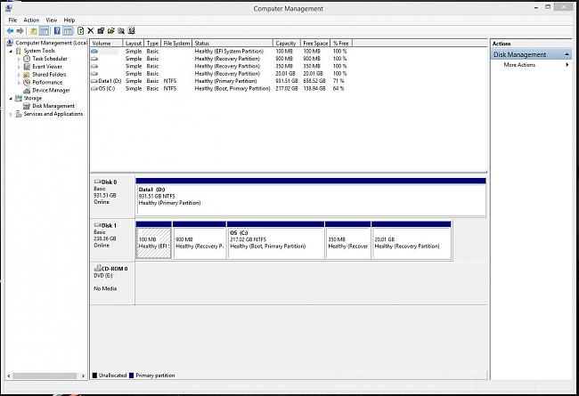 Click image for larger version.  Name:Windows 81 disk management interface G750JH partitions after combining.jpg Views:2 Size:135.6 KB ID:36861