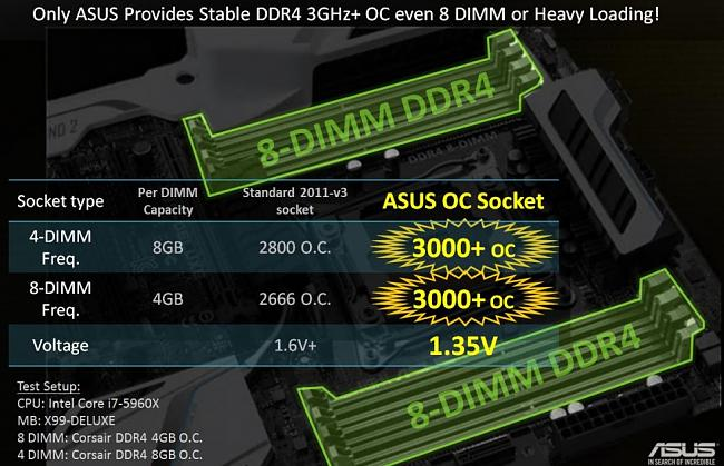 Click image for larger version.  Name:DDR4-OC.jpg Views:0 Size:154.9 KB ID:40898