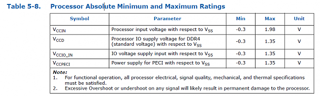 Click image for larger version.  Name:BDE-Voltage.PNG Views:10 Size:41.6 KB ID:58346
