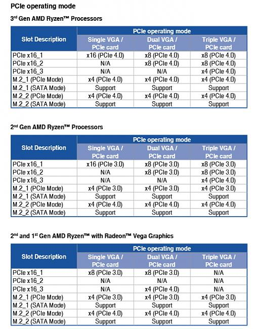 Click image for larger version.  Name:pcie1.jpg Views:0 Size:355.9 KB ID:86227