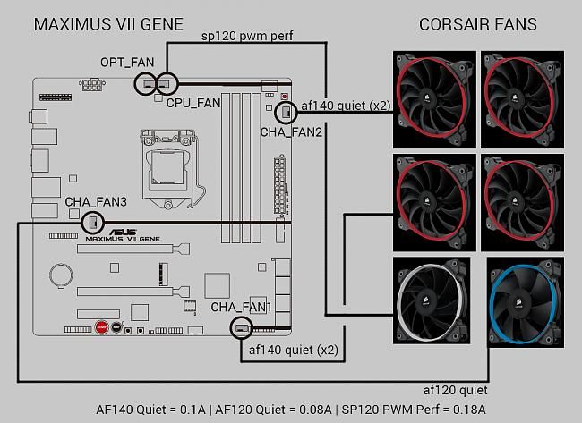 Click image for larger version.  Name:ASUS_Fans.jpg Views:3 Size:314.9 KB ID:49260