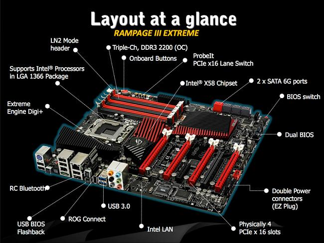 ASUS Republic Of Gamers Rampage 3 Extreme Overclocking Motherboard