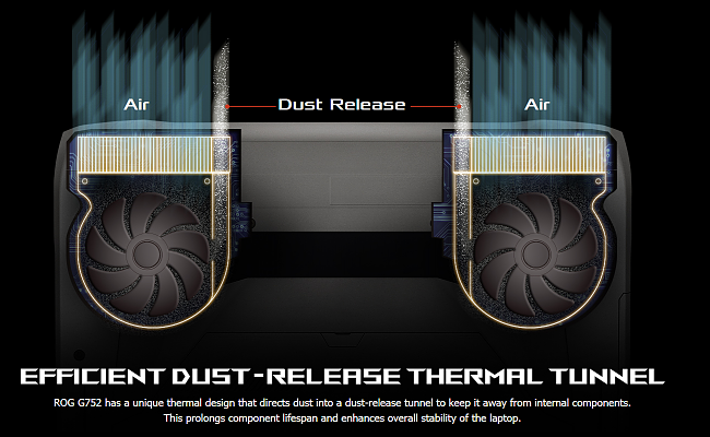Click image for larger version.  Name:G752 FAN SYSTEM?.PNG Views:5 Size:947.2 KB ID:70121
